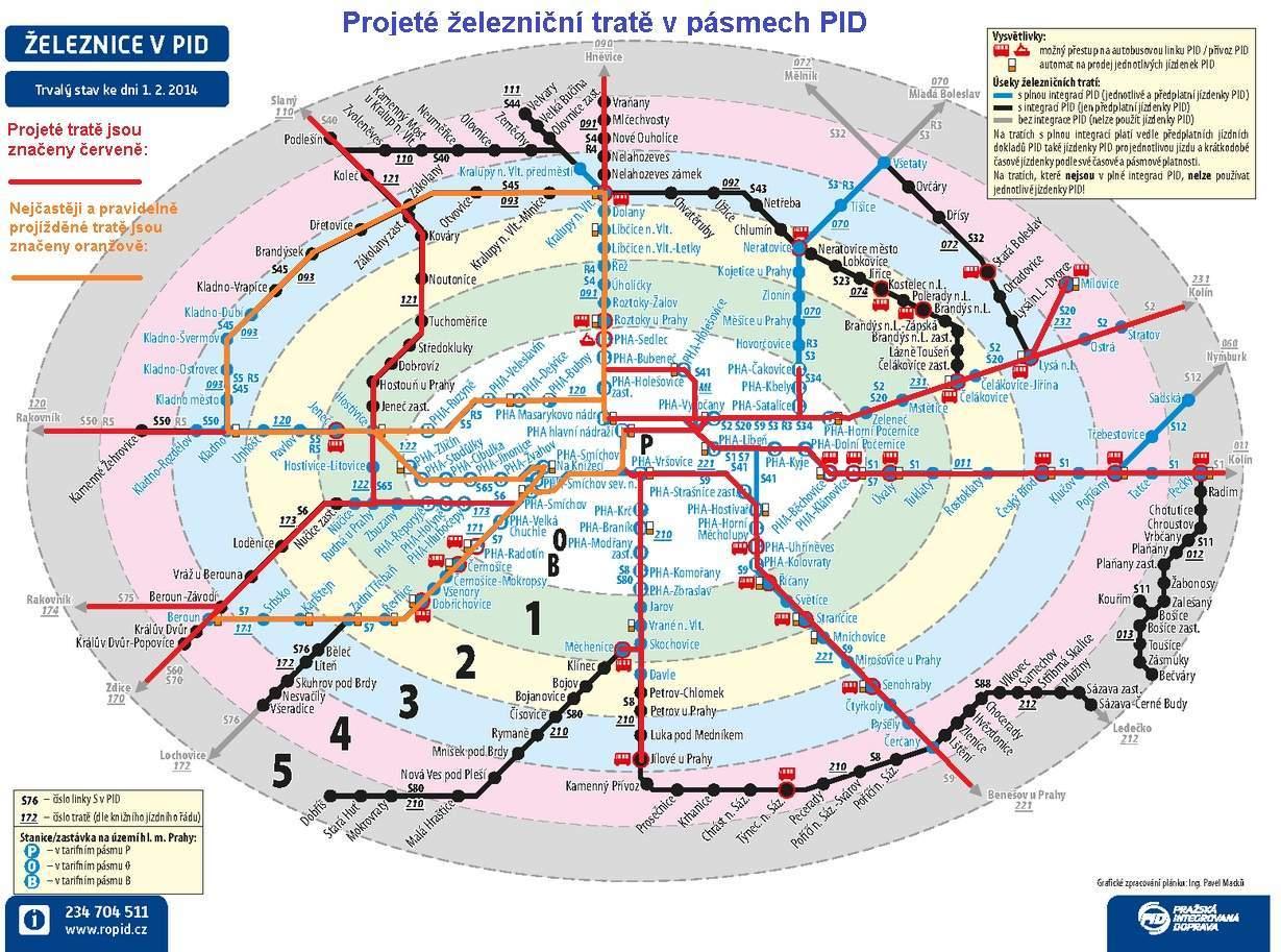 Mapa Pid Mapa